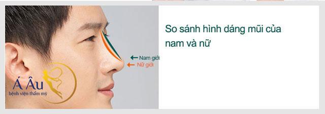 Sự khác biệt giữa nâng mũi Hàn quốc cho nam và nữ.