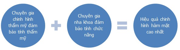 phau-thuat-chinh-ham-ho-mom-an-toan-dep-vinh-vien9